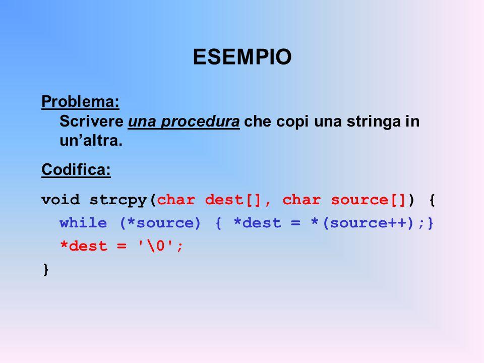 ESEMPIO Problema: Scrivere una procedura che copi una stringa in un'altra. Codifica: void strcpy(char dest[], char source[]) {